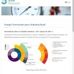Energia Termossolar em Indústrias Brasileiras